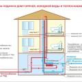 Схема водоснабжения и водоотведения - Фото 01