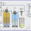 Обезжелезивание воды, схема - Фото 08
