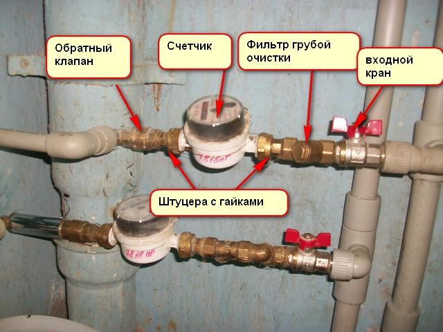 Установить счётчик воды в квартире своими руками