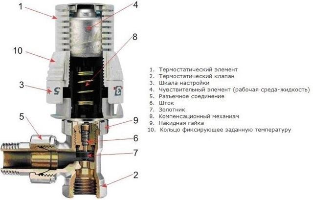 Схема работы механического