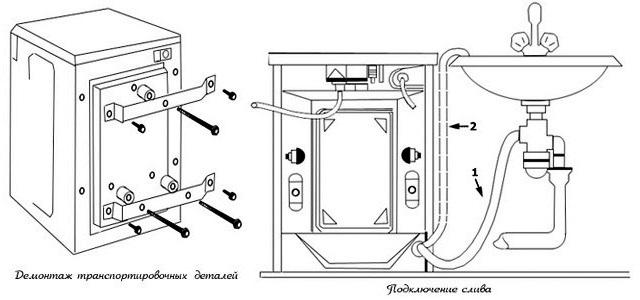 Подключение стиральной машины - Фото 02