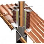 Разрез конструкции прохода дымохода через крышу