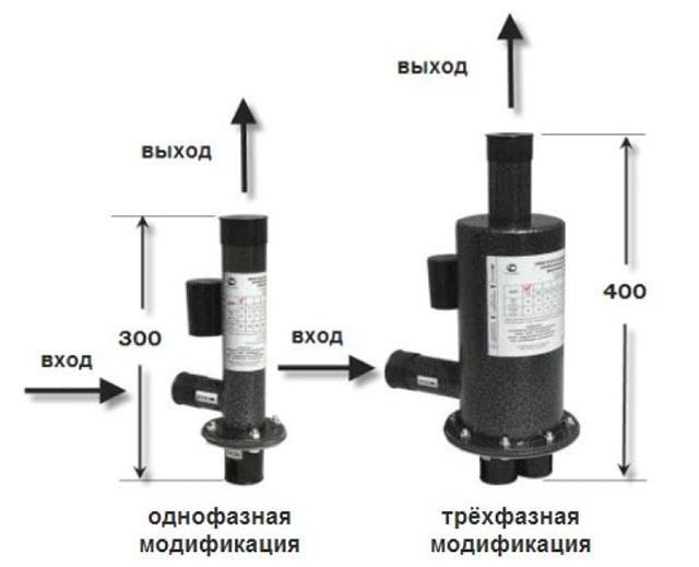 Схема модификаций электродного