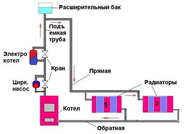 Интеграция электрокотла в схему отопления - Фото 14