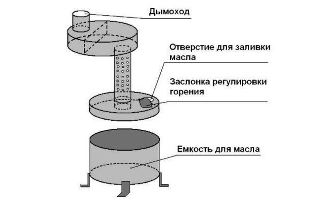 Схема печи на отработке - Фото 06