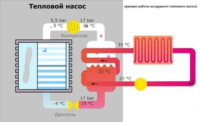 Схема теплового насоса 'воздух-воздух' - Фото 08