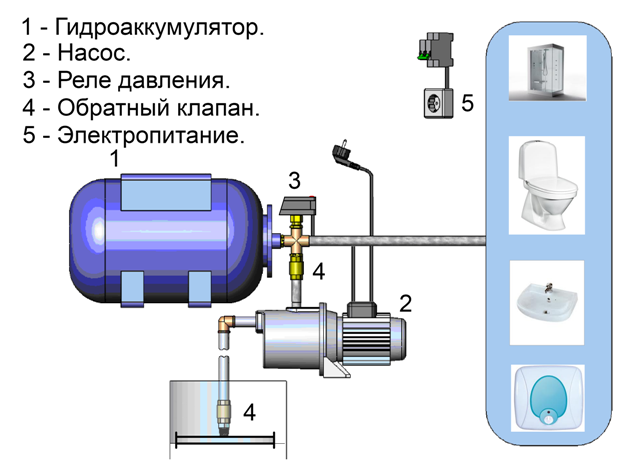 Схема насосной станции - Фото 08