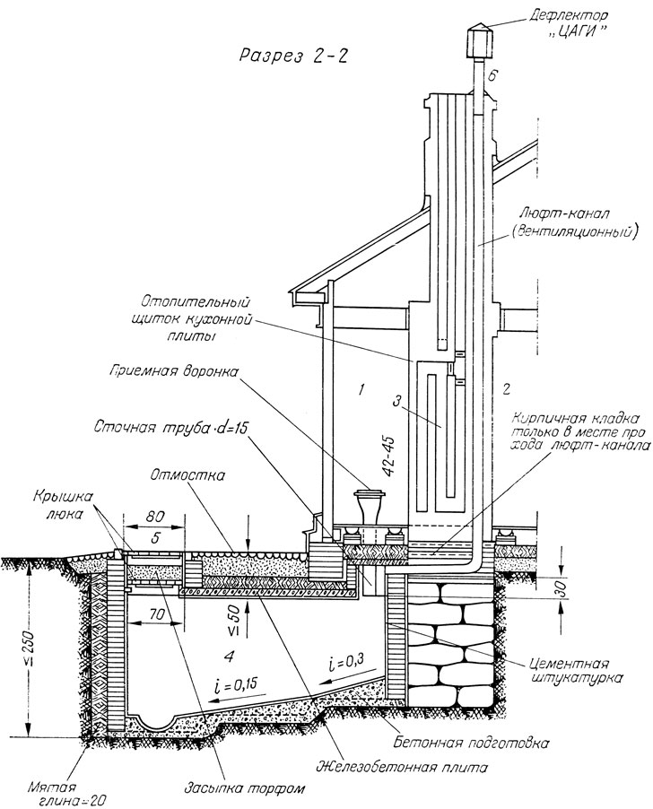 dachniy-tualet-85