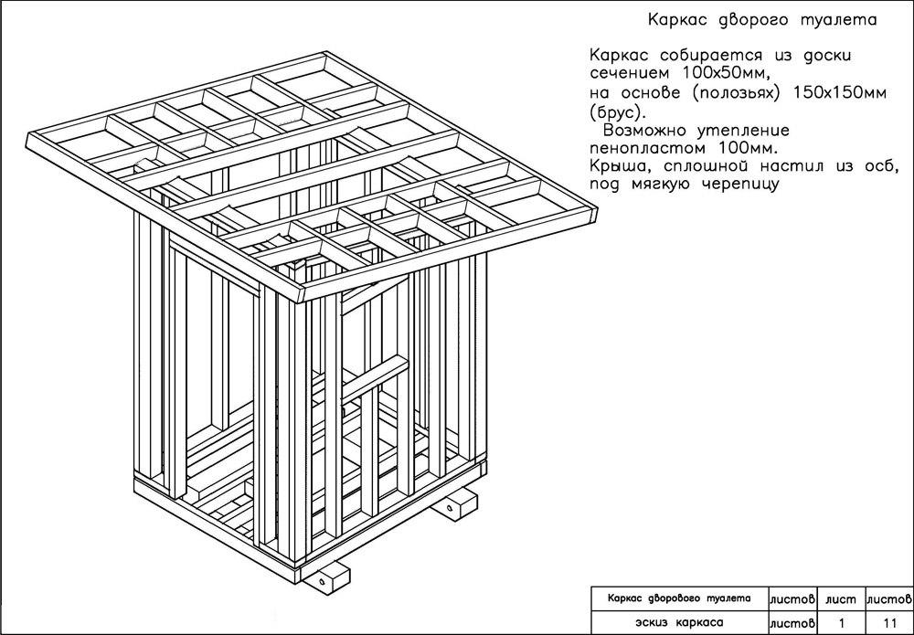 Как построить туалет на даче своими руками фото чертежи 10