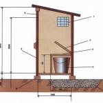 dachniy-tualet-82