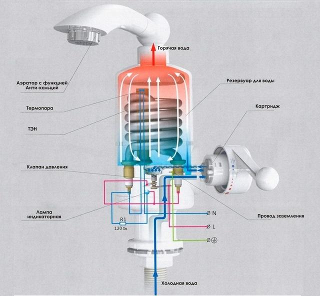 Устройство крана водонагревателя - Фото 02