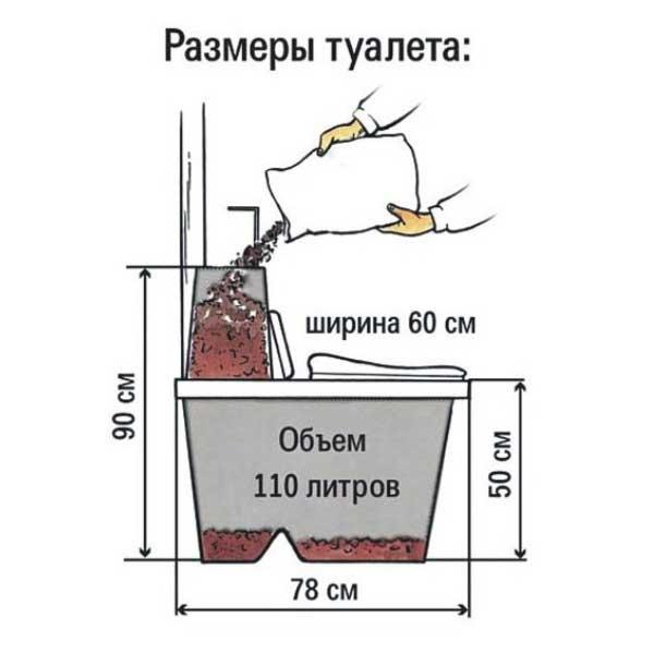 Торфяной-туалет