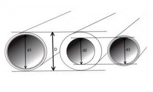 Разница в диаметре труб